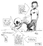 Anatomy of a bully